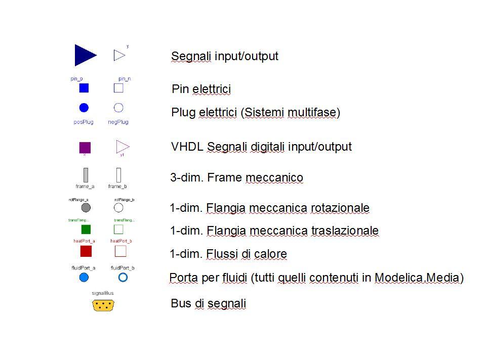 Descrizione delle varie tipologie di connettori Modelica